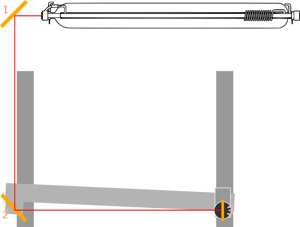 Mirror Alignment No More Sweat And Tears Updated K40 Power Supply Wiring Diagram Here Is A Visual Example Of The Problem When X Axis Dot Moves Left Or Right