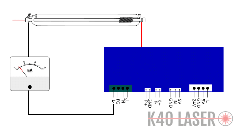 k40 ma meter installed